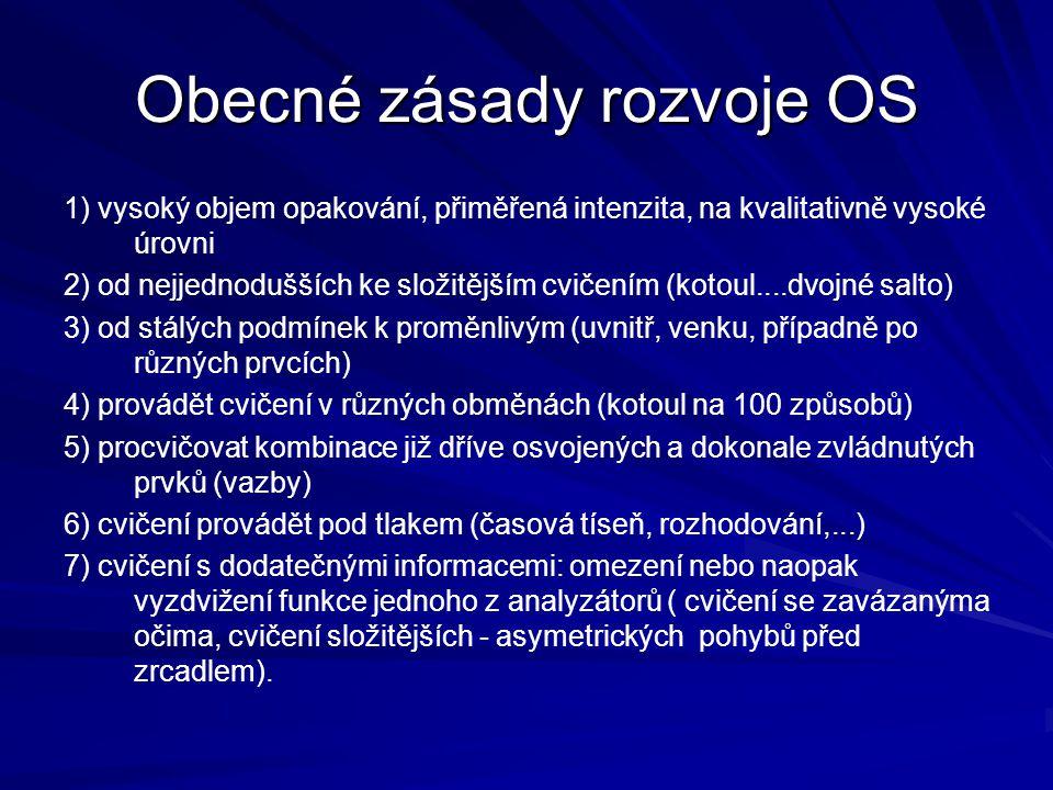 Obecné zásady rozvoje OS