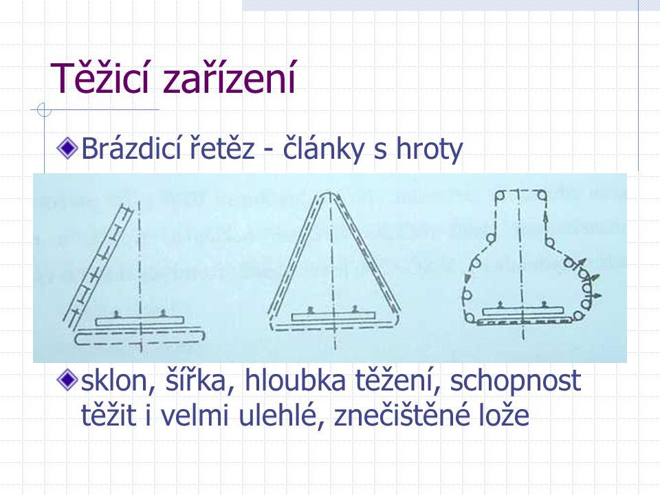 Těžicí zařízení Brázdicí řetěz - články s hroty