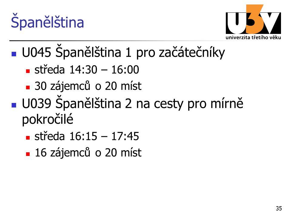 Španělština U045 Španělština 1 pro začátečníky