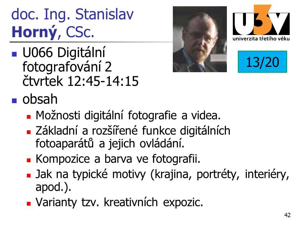 doc. Ing. Stanislav Horný, CSc.