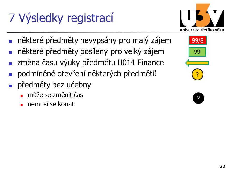 7 Výsledky registrací některé předměty nevypsány pro malý zájem