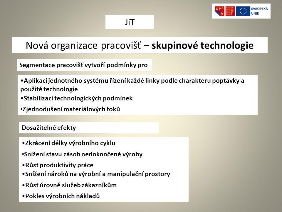 Nová organizace pracovišť – skupinové technologie