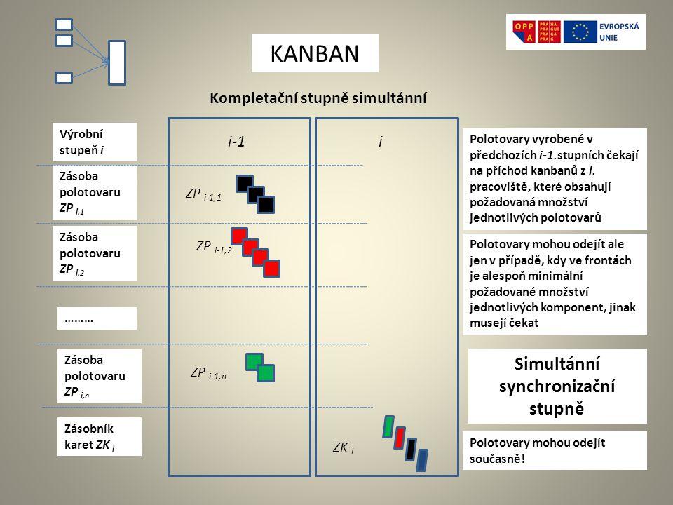 Kompletační stupně simultánní Simultánní synchronizační stupně
