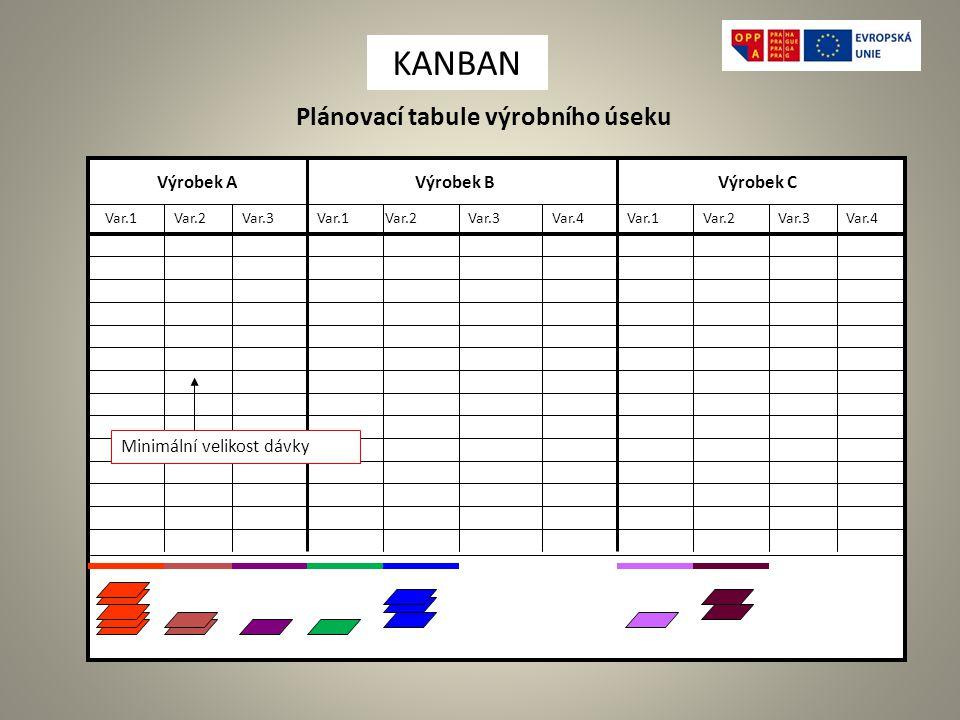 Plánovací tabule výrobního úseku