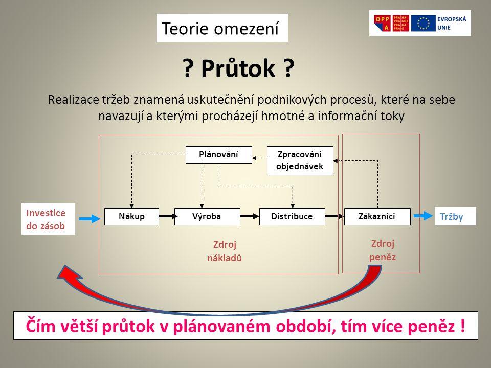 Teorie omezení Průtok