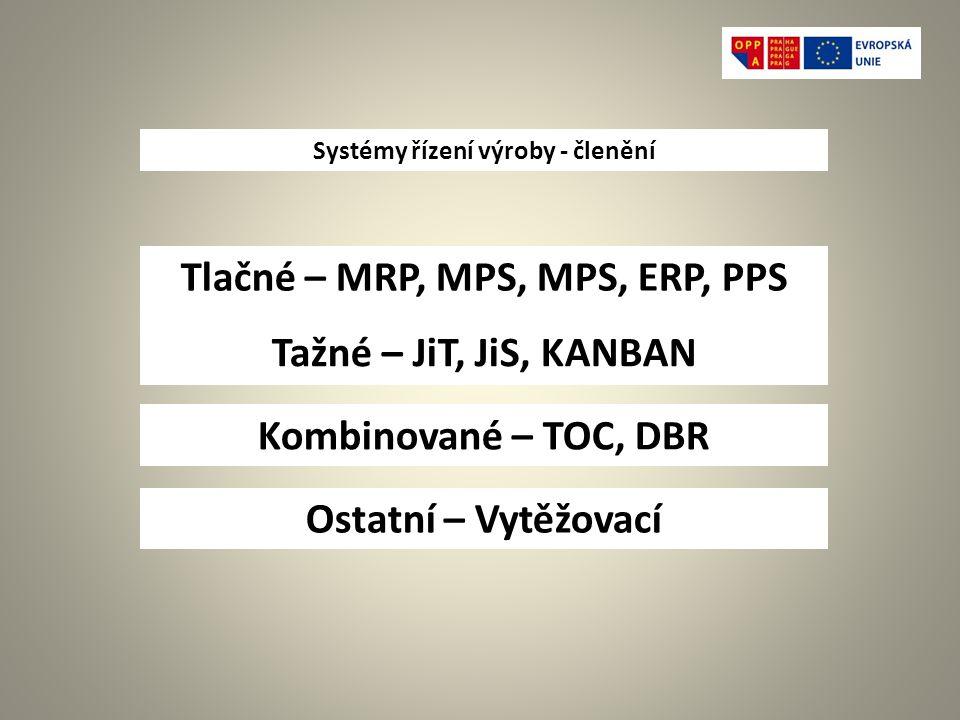 Systémy řízení výroby - členění Tlačné – MRP, MPS, MPS, ERP, PPS