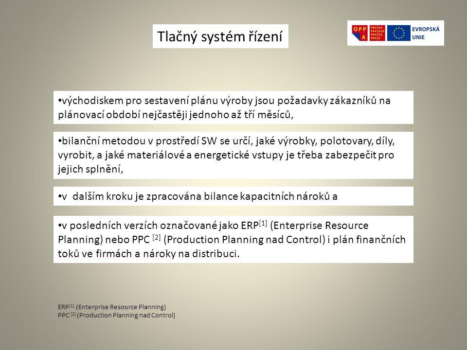 Tlačný systém řízení východiskem pro sestavení plánu výroby jsou požadavky zákazníků na plánovací období nejčastěji jednoho až tří měsíců,