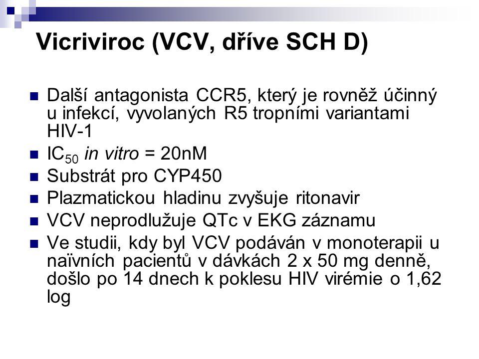 Vicriviroc (VCV, dříve SCH D)