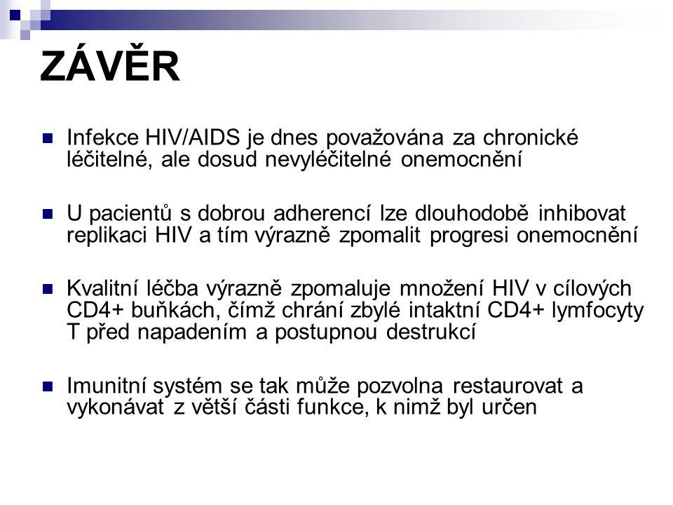 ZÁVĚR Infekce HIV/AIDS je dnes považována za chronické léčitelné, ale dosud nevyléčitelné onemocnění.