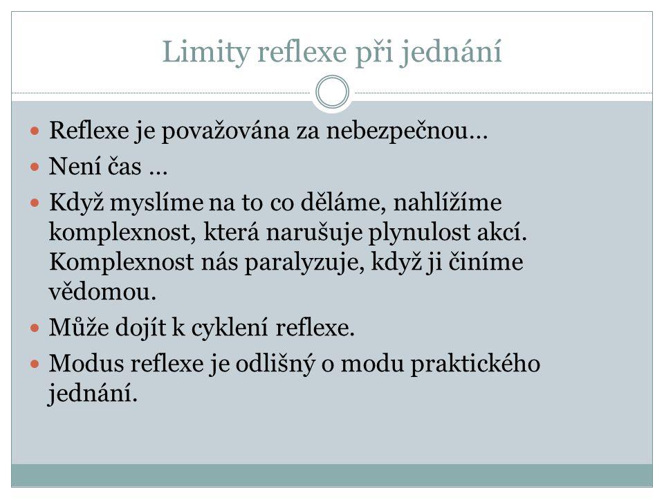 Limity reflexe při jednání