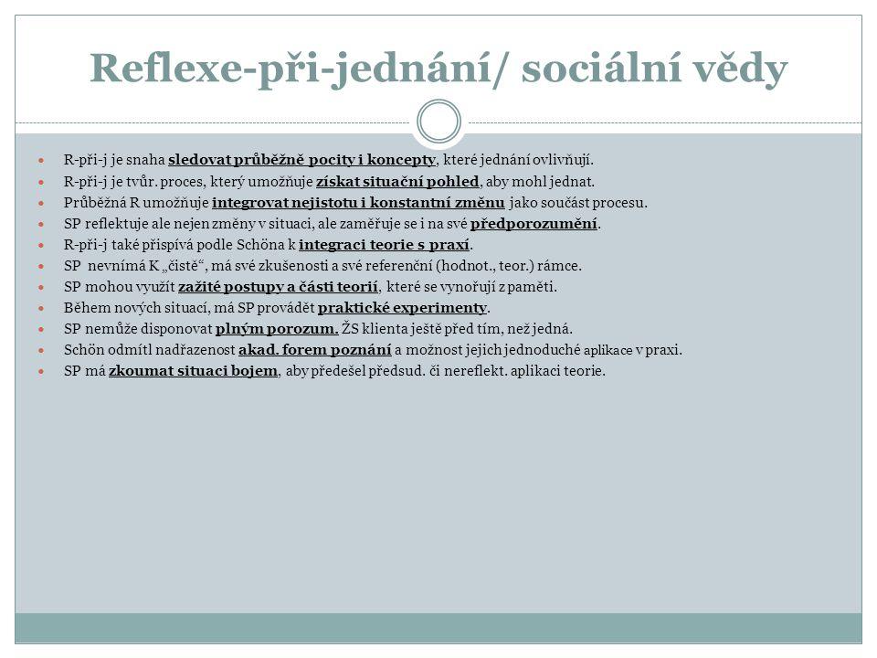 Reflexe-při-jednání/ sociální vědy