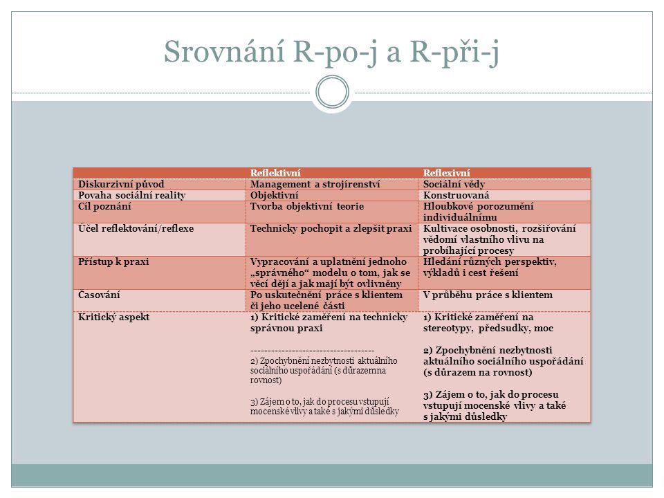Srovnání R-po-j a R-při-j