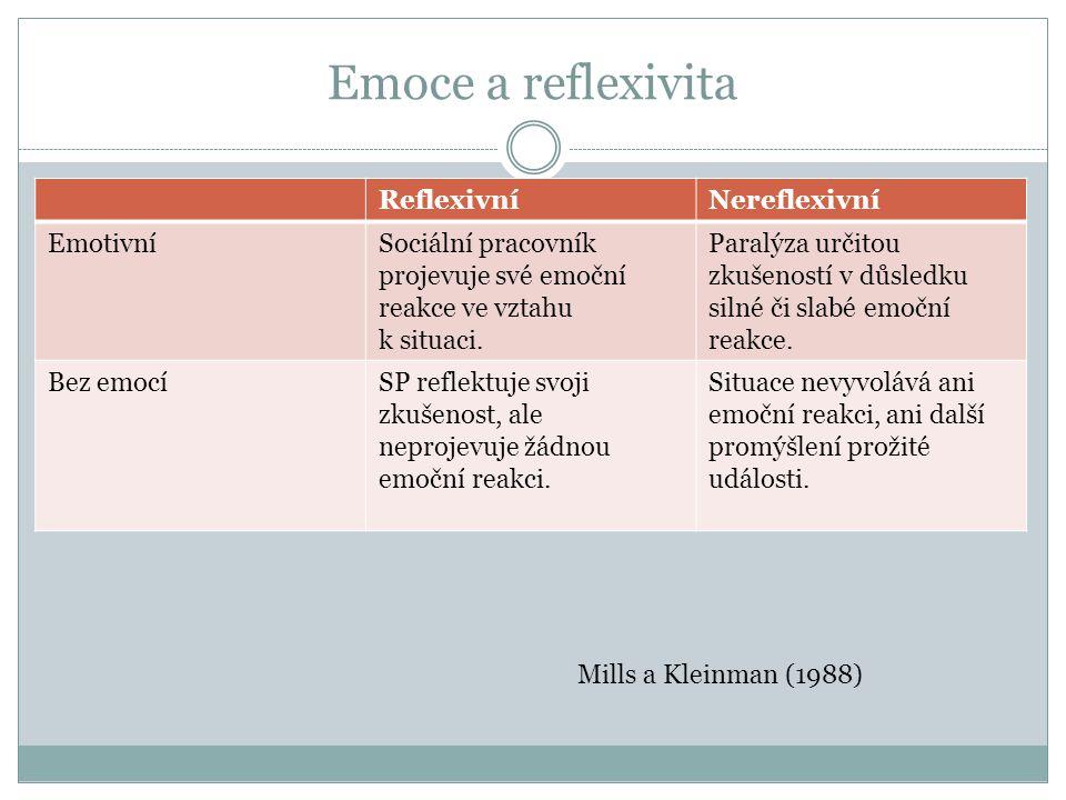 Emoce a reflexivita Reflexivní Nereflexivní Emotivní