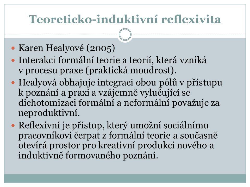 Teoreticko-induktivní reflexivita