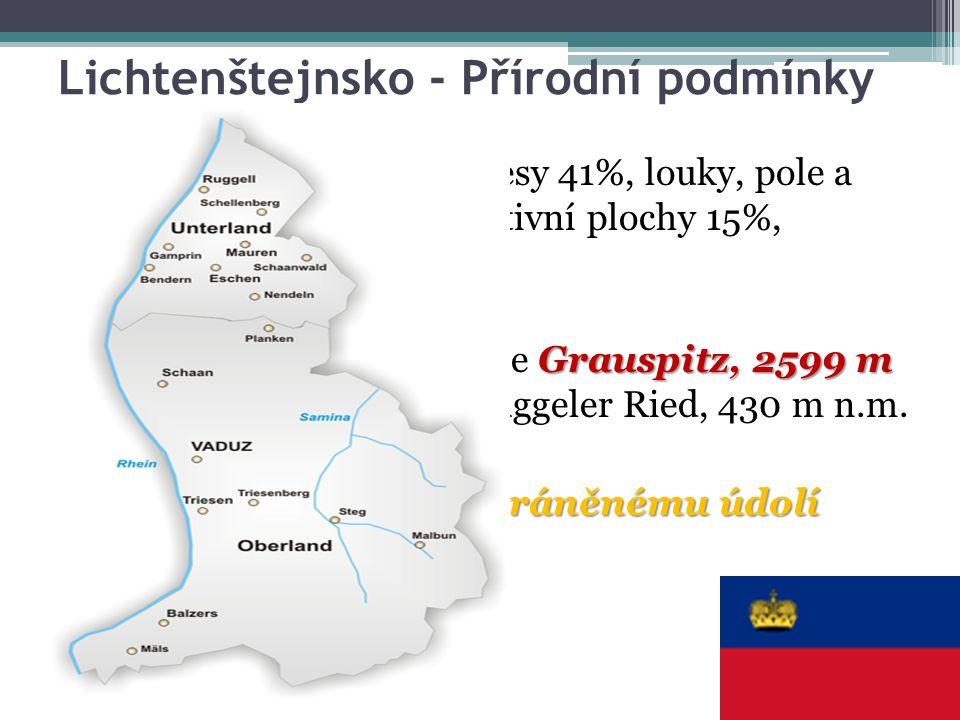 Lichtenštejnsko - Přírodní podmínky