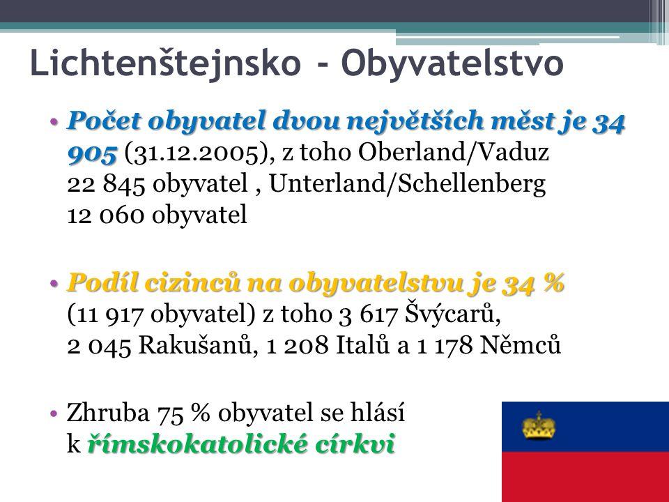 Lichtenštejnsko - Obyvatelstvo