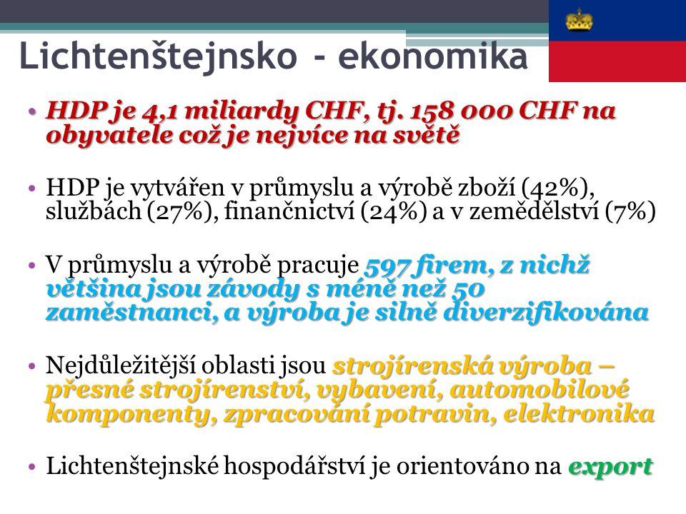 Lichtenštejnsko - ekonomika