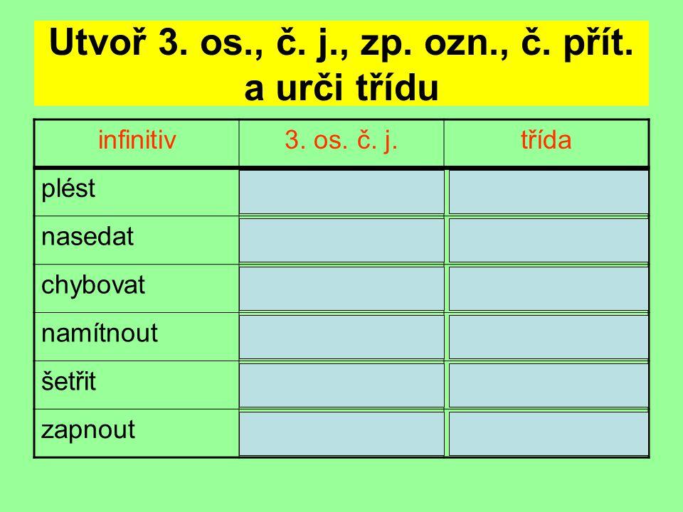 Utvoř 3. os., č. j., zp. ozn., č. přít. a urči třídu