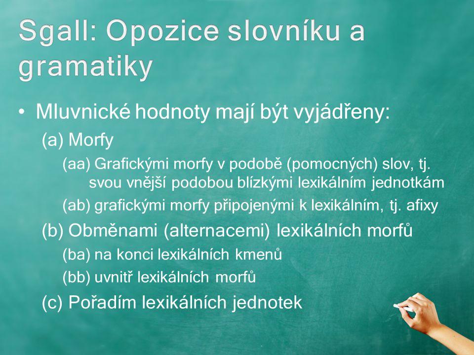 Sgall: Opozice slovníku a gramatiky