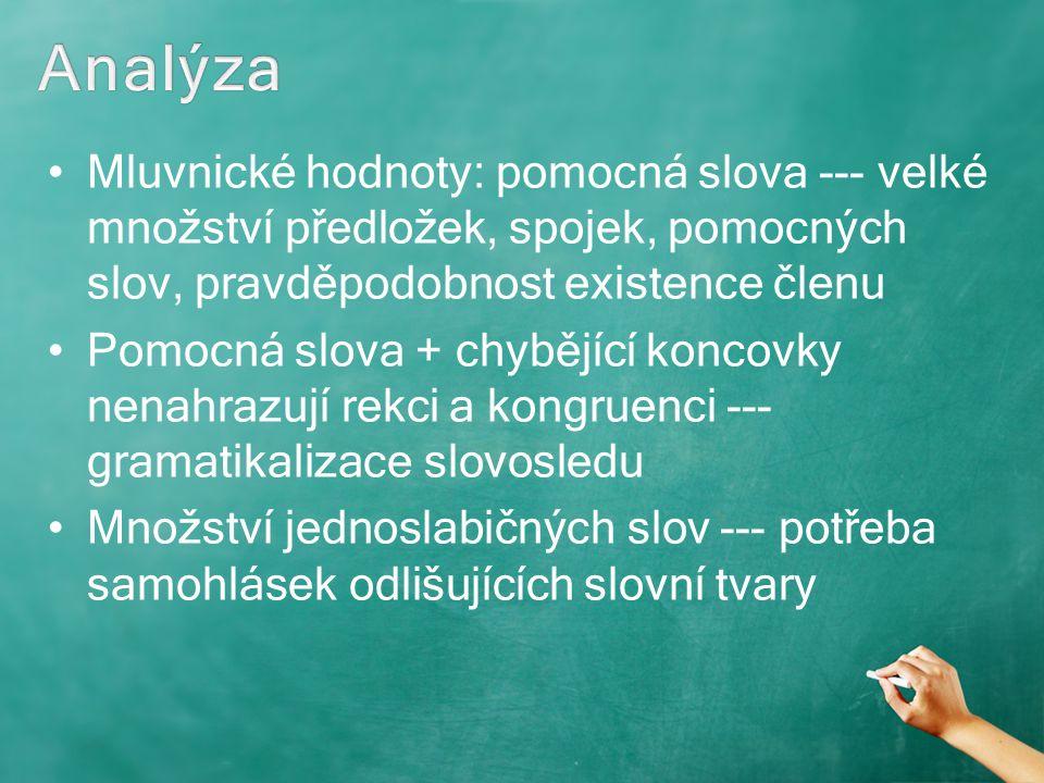 Analýza Mluvnické hodnoty: pomocná slova --- velké množství předložek, spojek, pomocných slov, pravděpodobnost existence členu.