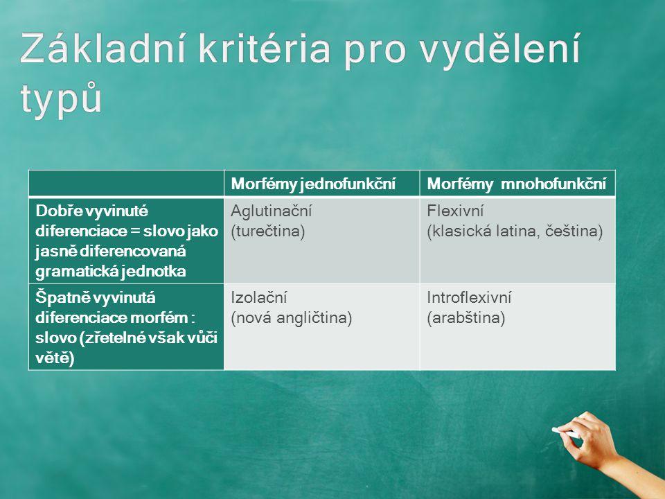 Základní kritéria pro vydělení typů