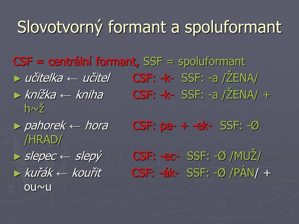 Slovotvorný formant a spoluformant