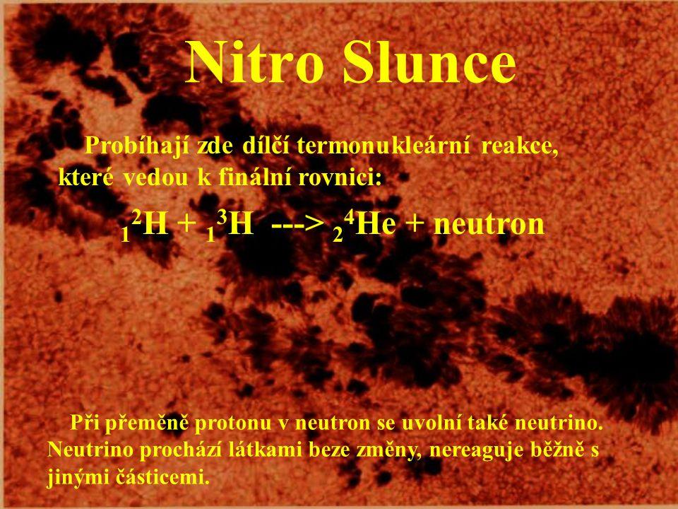 Nitro Slunce 12H + 13H ---> 24He + neutron