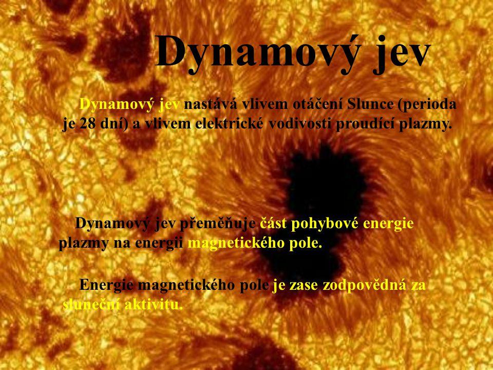 Dynamový jev Dynamový jev nastává vlivem otáčení Slunce (perioda je 28 dní) a vlivem elektrické vodivosti proudící plazmy.