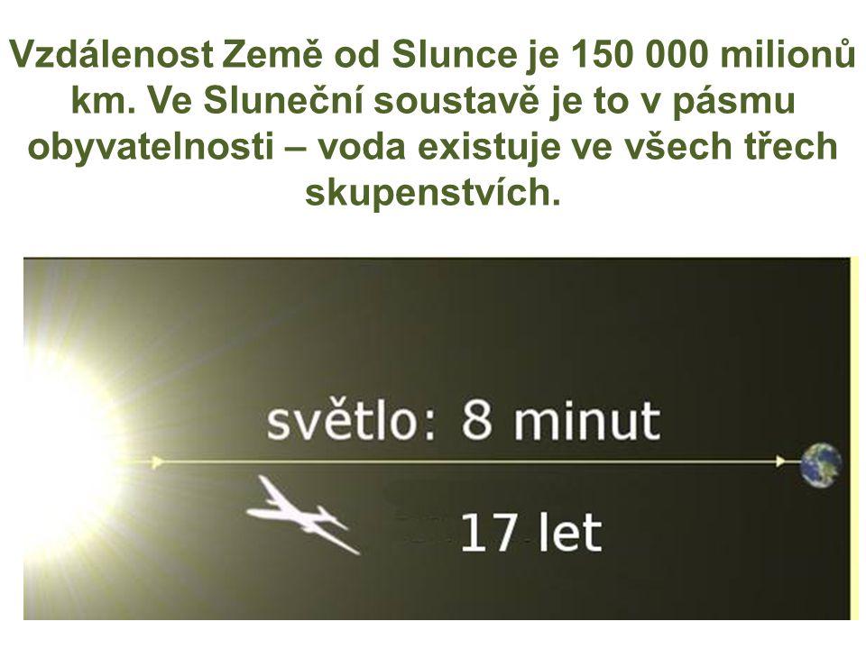 Vzdálenost Země od Slunce je 150 000 milionů km