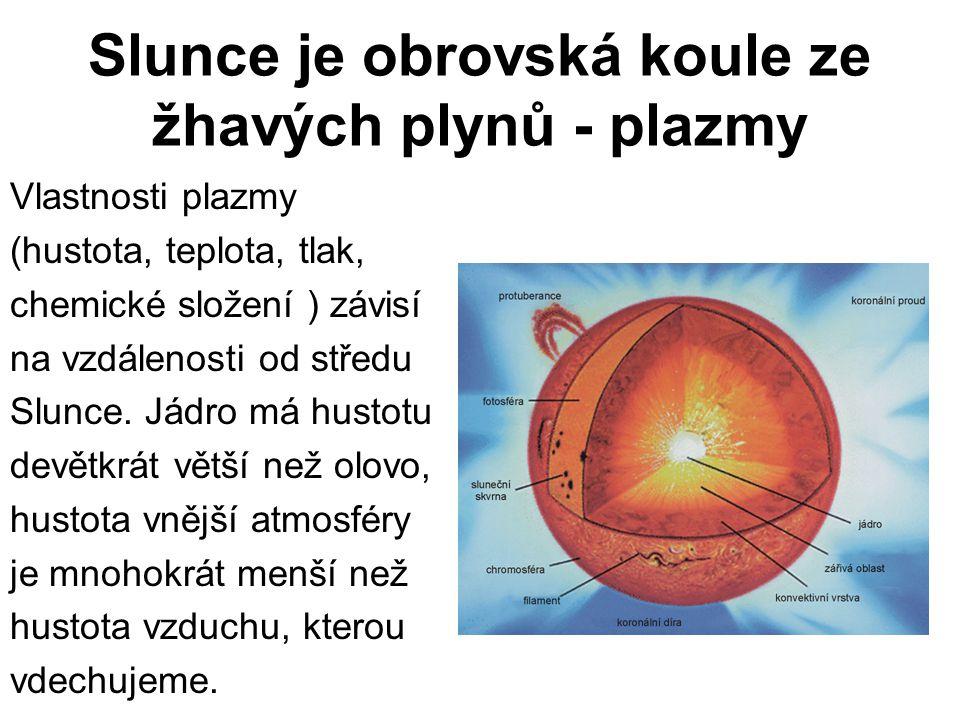 Slunce je obrovská koule ze žhavých plynů - plazmy