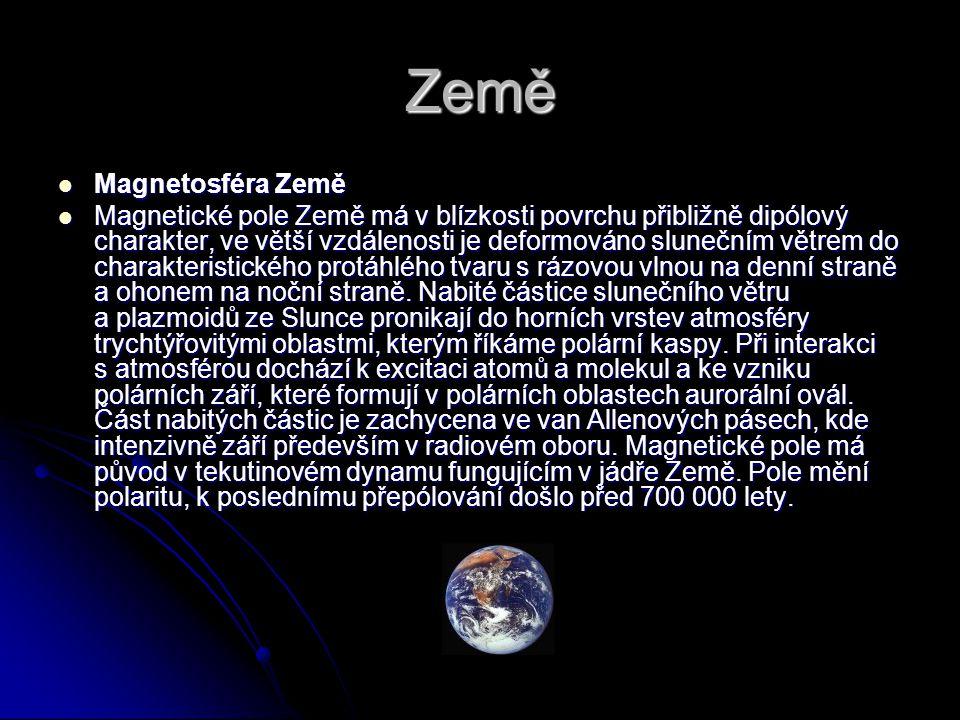 Země Magnetosféra Země