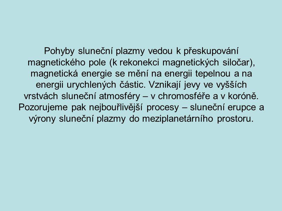 Pohyby sluneční plazmy vedou k přeskupování magnetického pole (k rekonekci magnetických siločar), magnetická energie se mění na energii tepelnou a na energii urychlených částic.