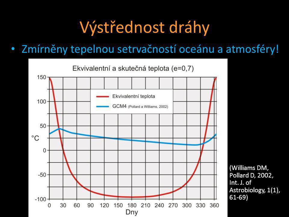 Výstřednost dráhy Zmírněny tepelnou setrvačností oceánu a atmosféry!