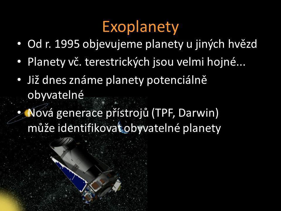 Exoplanety Od r. 1995 objevujeme planety u jiných hvězd