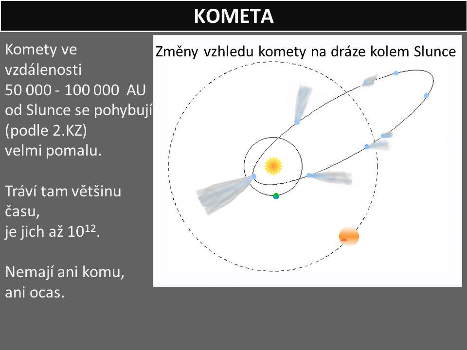 KOMETA Komety ve vzdálenosti 50 000 - 100 000 AU od Slunce se pohybují (podle 2.KZ) velmi pomalu.
