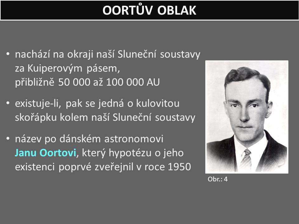 OORTŮV OBLAK nachází na okraji naší Sluneční soustavy za Kuiperovým pásem, přibližně 50 000 až 100 000 AU.