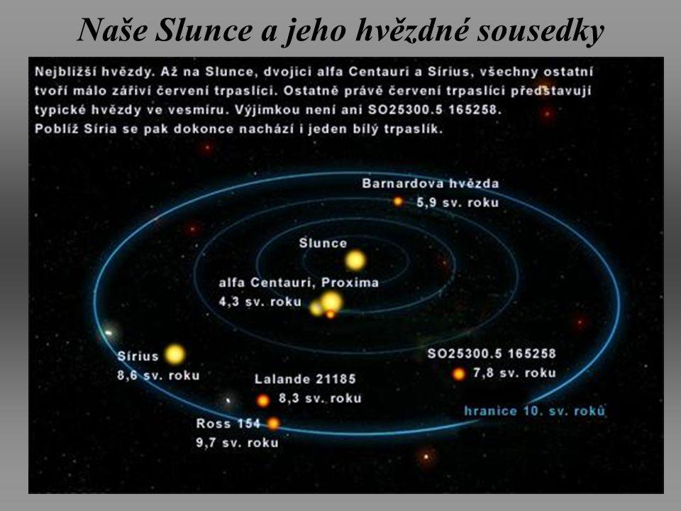 Naše Slunce a jeho hvězdné sousedky
