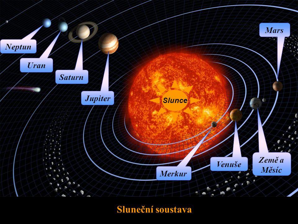Sluneční soustava Mars Neptun Uran Saturn Jupiter Země a Měsíc Venuše