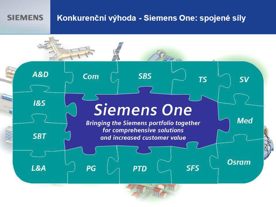 Konkurenční výhoda - Siemens One: spojené síly