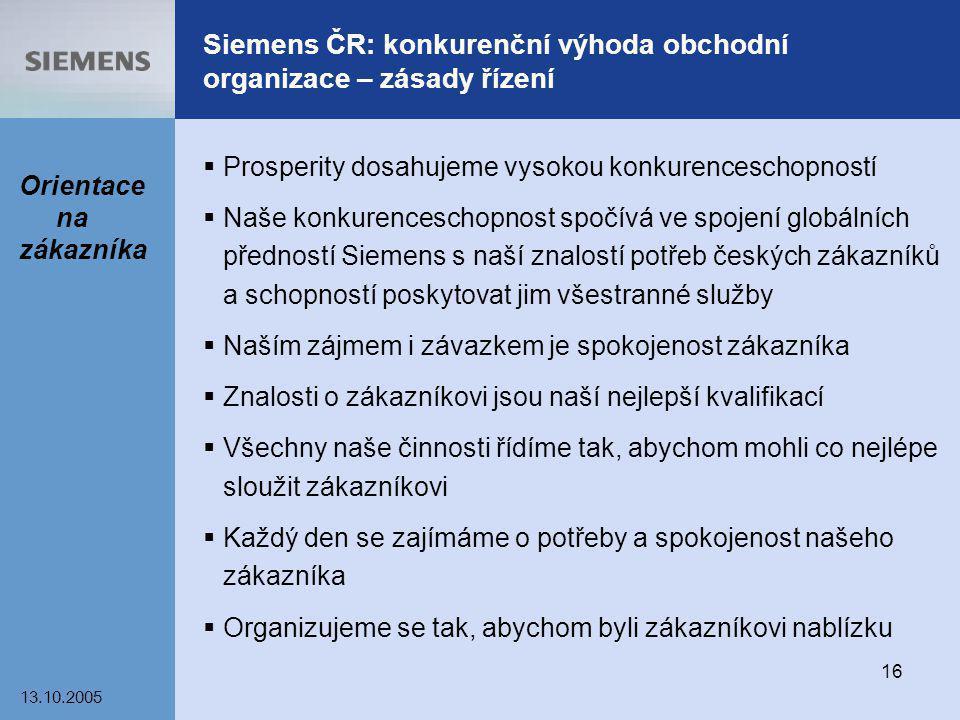 Siemens ČR: konkurenční výhoda obchodní organizace – zásady řízení