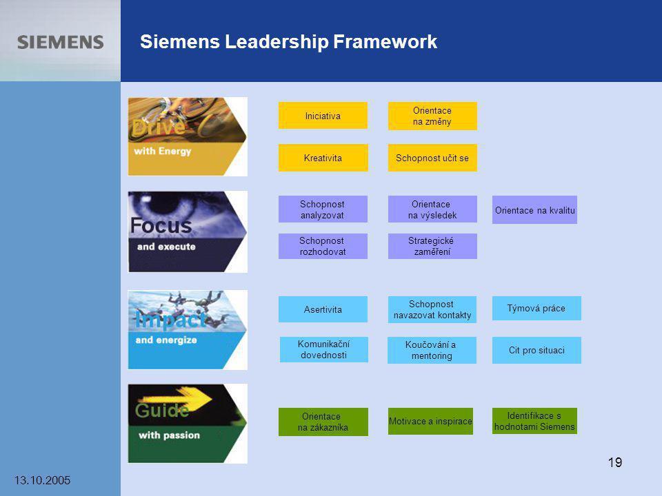 Siemens Leadership Framework