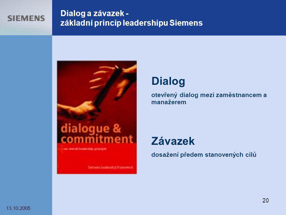 Dialog a závazek - základní princip leadershipu Siemens