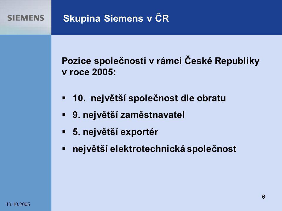Skupina Siemens v ČR Pozice společnosti v rámci České Republiky