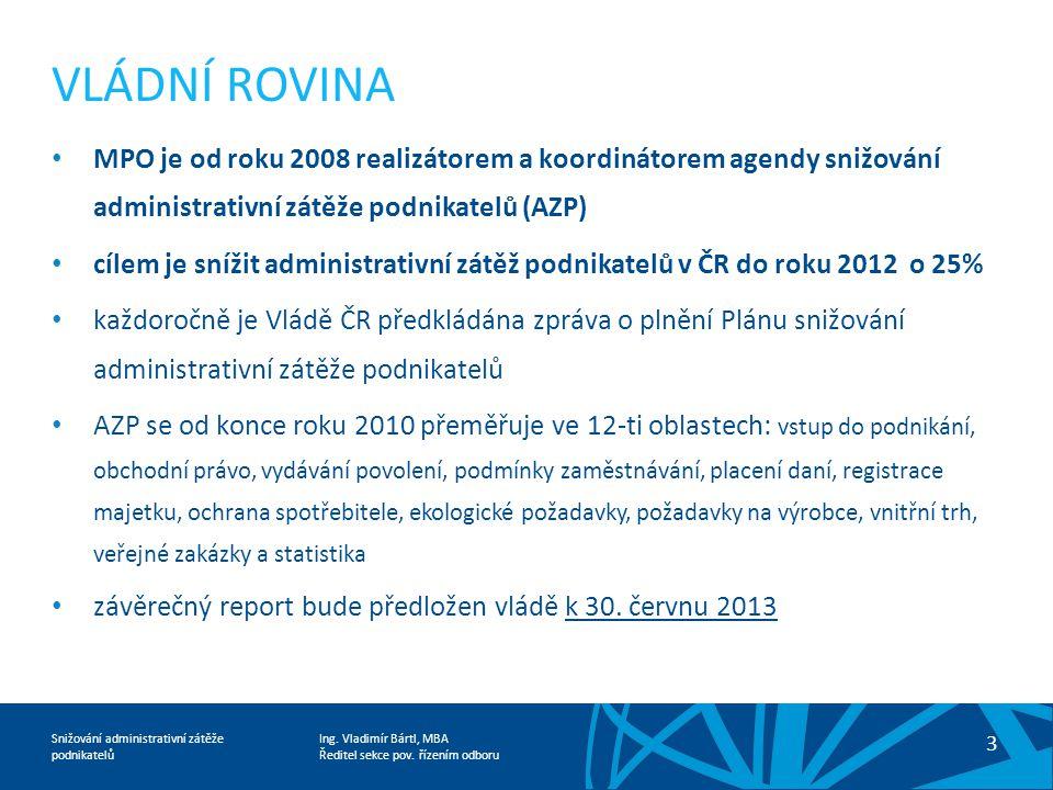 VLÁDNÍ ROVINA MPO je od roku 2008 realizátorem a koordinátorem agendy snižování administrativní zátěže podnikatelů (AZP)
