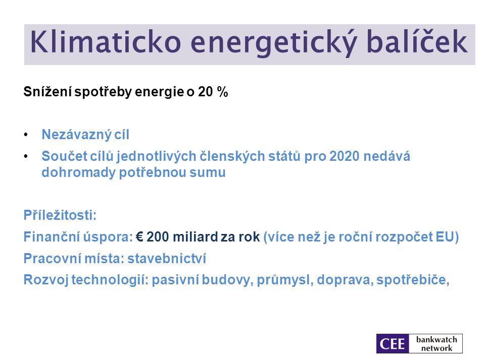 Klimaticko energetický balíček