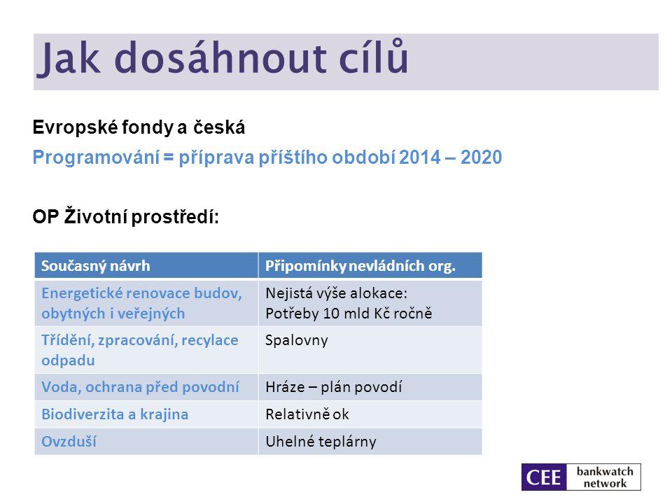 Jak dosáhnout cílů Evropské fondy a česká