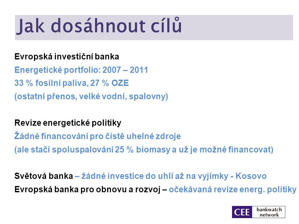 Jak dosáhnout cílů Evropská investiční banka