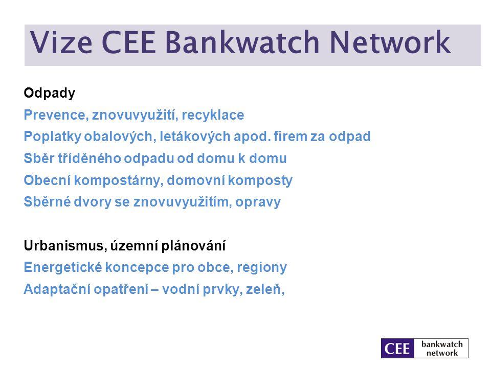 Vize CEE Bankwatch Network