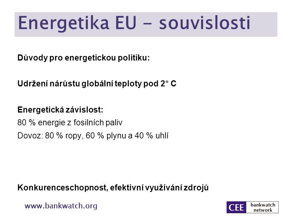 Energetika EU - souvislosti