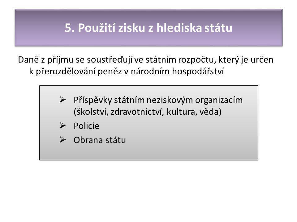 5. Použití zisku z hlediska státu
